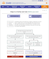 CLEO screen shot - Steps in a Family Law Case
