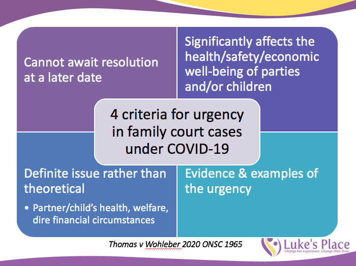COVID-19 Webinar: Supporting women with family violence & family law issues