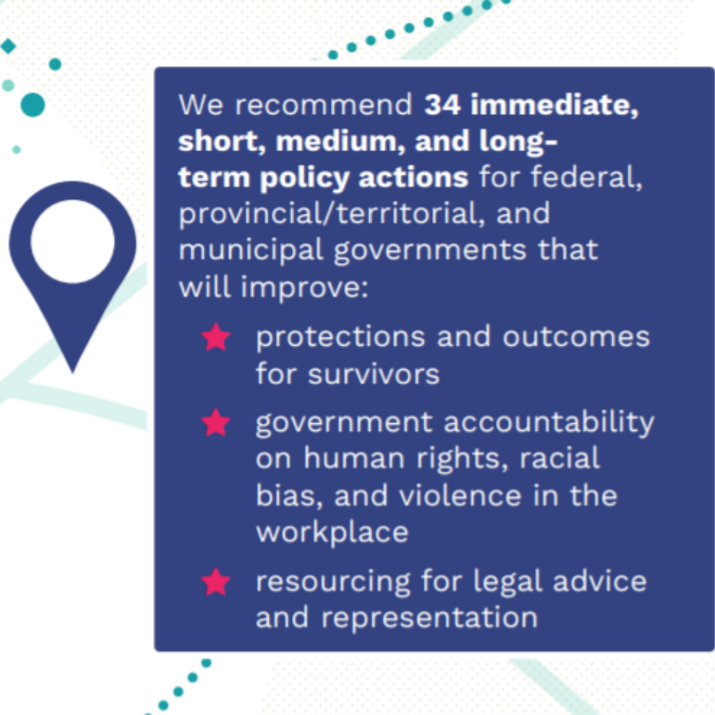 We recommend 34 immediate, short, medium, and long-term policy actions for federal, provincial/territorial, and municipal governments that will improve: protections and outcomes for survivors; government accountability on human rights, racial bias, and violence in the workplace; resourcing for legal advice and representation