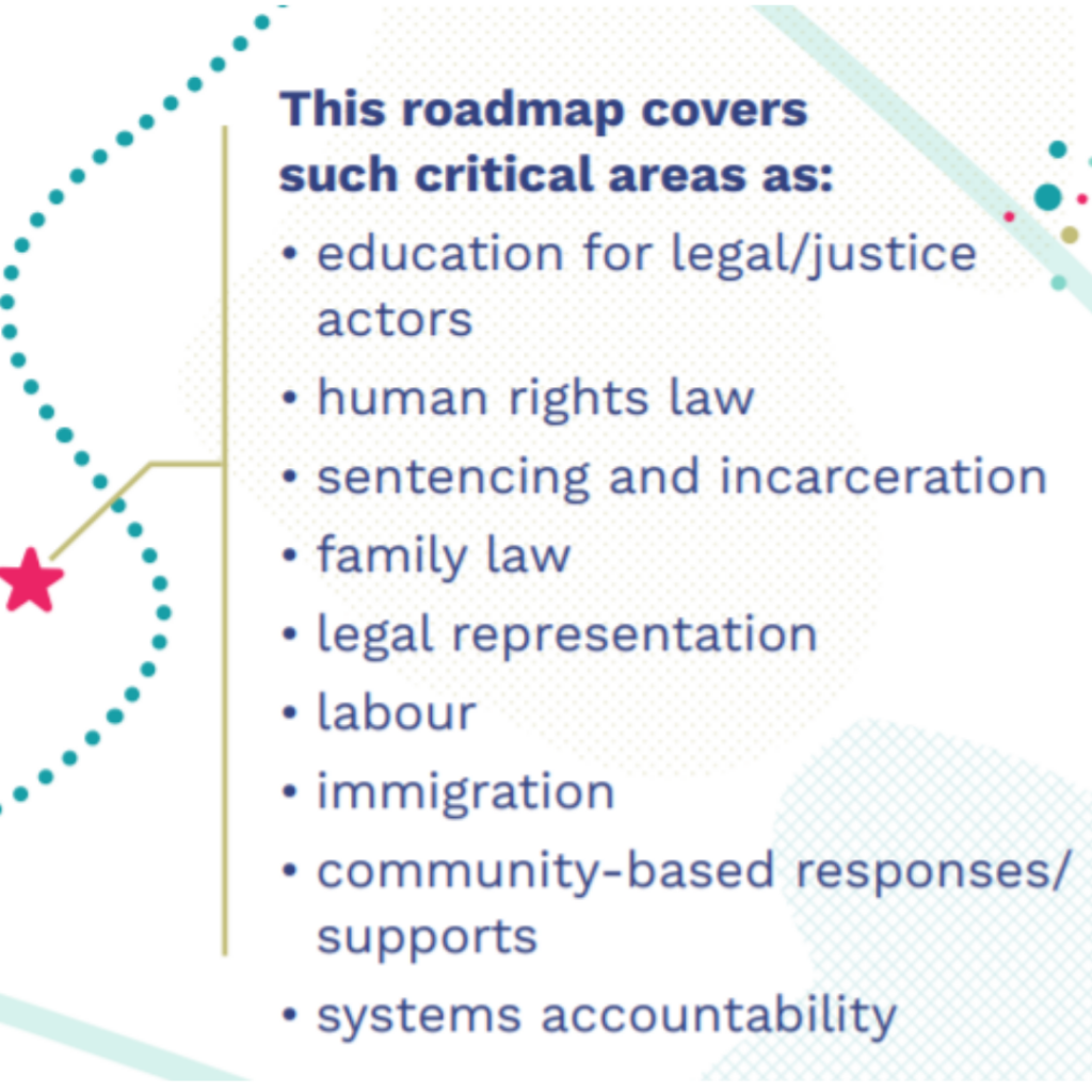 This roadmap covers such critical areas as: education for legal/justice actors, human rights law, sentencing and incarceration, family law, legal representation, labour, immigration, community-based responses/supports, systems accountability